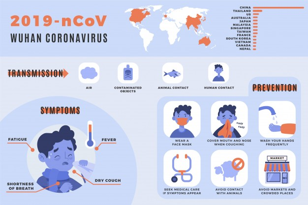 Here are ways to be safe from coronavirus including shaving facial hair
